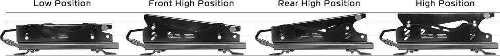 N SPORT LB25 Bottom 5×5 Position シートレール ディテール