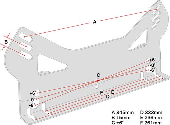 N SPORT レカロRMS専用サイドステー ハイポジションタイプ 仕様・取り付けサイズ